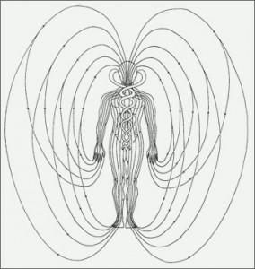 Cuerpo y líneas de energía